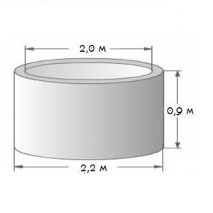Кольцо стеновое КС 20.9(КЦ 20.9)