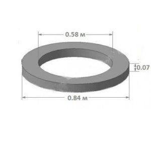 Кольцо стеновое КО6 (КЦО - 1)